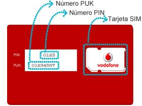 Imagen ejemplo numero pin