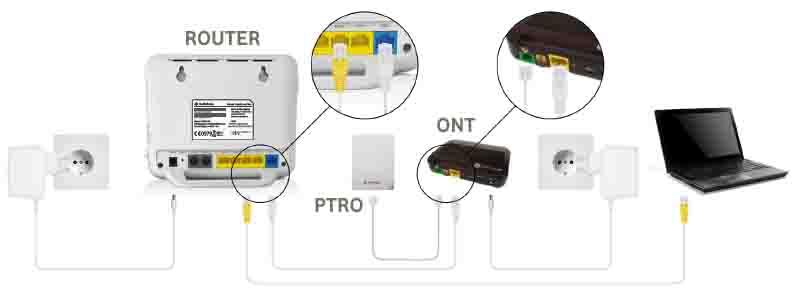 Imagen instalacion router fibra