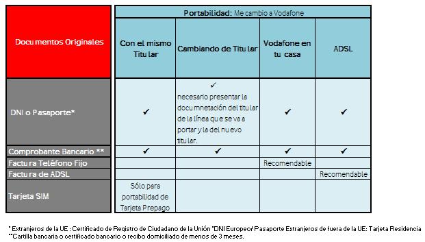 porta_documentacion1