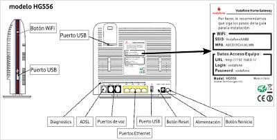 Imagen modelo de router